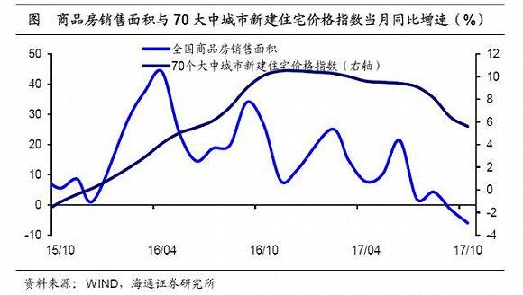 人口结构_人口结构比例